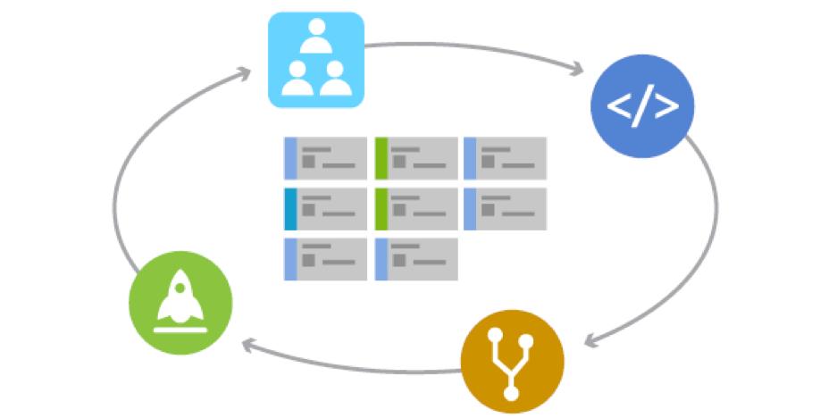 agile-infograph