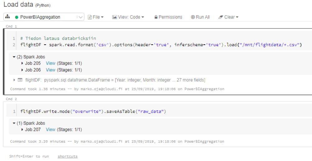 AdHoc-analysoinnin mahdollistaminen DataBricksillä ja Power BI:llä