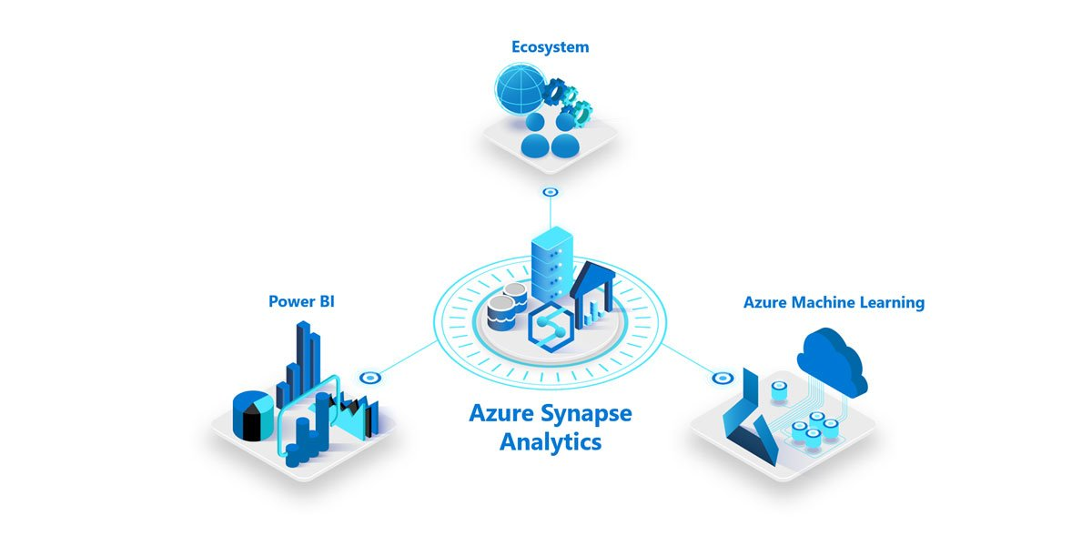 Azure Synapse fresh from the oven